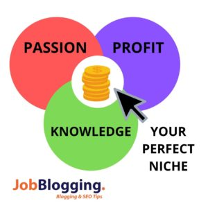 how to find a perfect niche