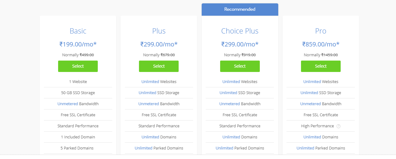 Bluehost hosting plans India